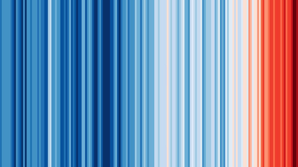 EineWeltBlaBla_WarmingStripes_Klimawandel1