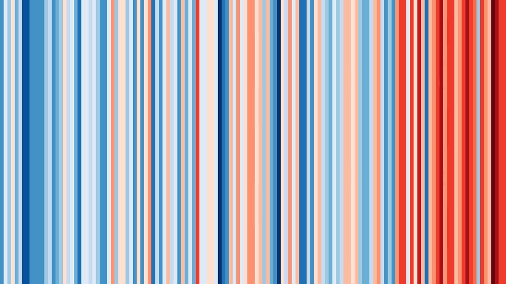 EineWeltBlaBla_WarmingStripes_KlimawandelDeutschland